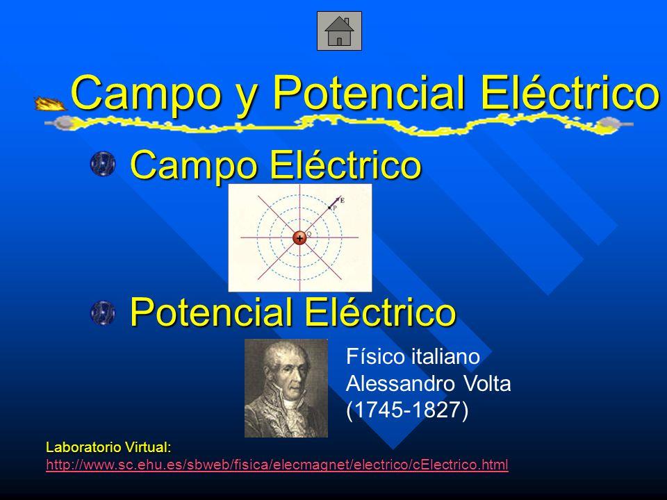Campo y Potencial Eléctrico Campo Eléctrico Campo Eléctrico Potencial Eléctrico Potencial Eléctrico Físico italiano Alessandro Volta (1745-1827) Labor