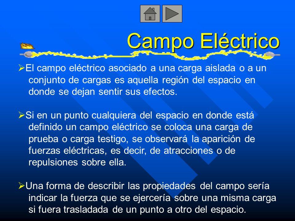 Campo Eléctrico El campo eléctrico asociado a una carga aislada o a un conjunto de cargas es aquella región del espacio en donde se dejan sentir sus e