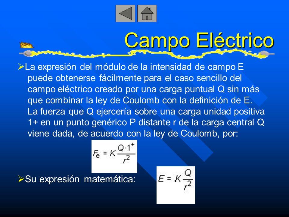 Campo Eléctrico La expresión del módulo de la intensidad de campo E puede obtenerse fácilmente para el caso sencillo del campo eléctrico creado por un