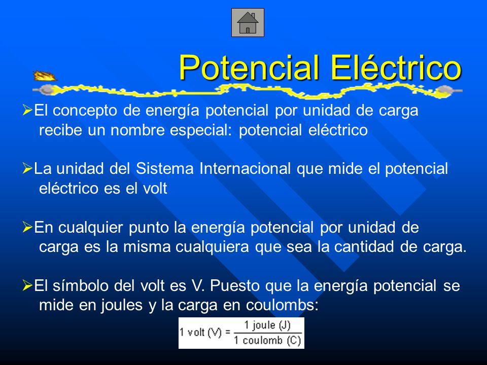 Potencial Eléctrico El concepto de energía potencial por unidad de carga recibe un nombre especial: potencial eléctrico La unidad del Sistema Internac