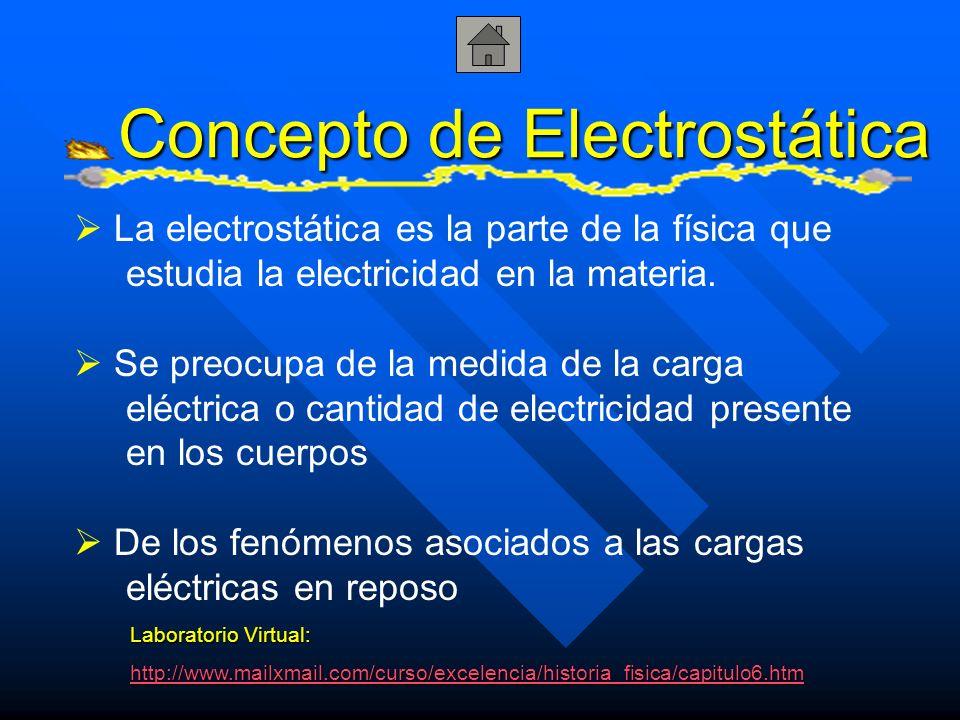 Concepto de Electrostática La electrostática es la parte de la física que estudia la electricidad en la materia. Se preocupa de la medida de la carga