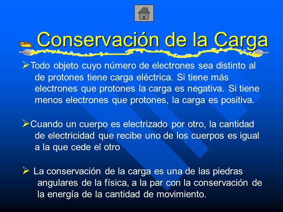Conservación de la Carga Todo objeto cuyo número de electrones sea distinto al de protones tiene carga eléctrica. Si tiene más electrones que protones
