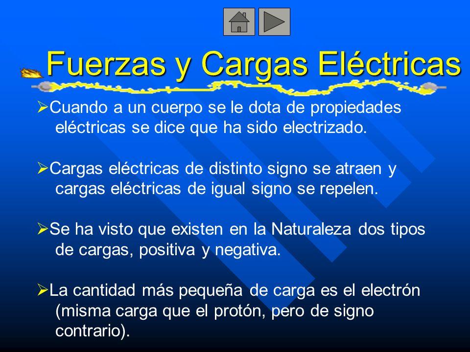 Fuerzas y Cargas Eléctricas Cuando a un cuerpo se le dota de propiedades eléctricas se dice que ha sido electrizado. Cargas eléctricas de distinto sig