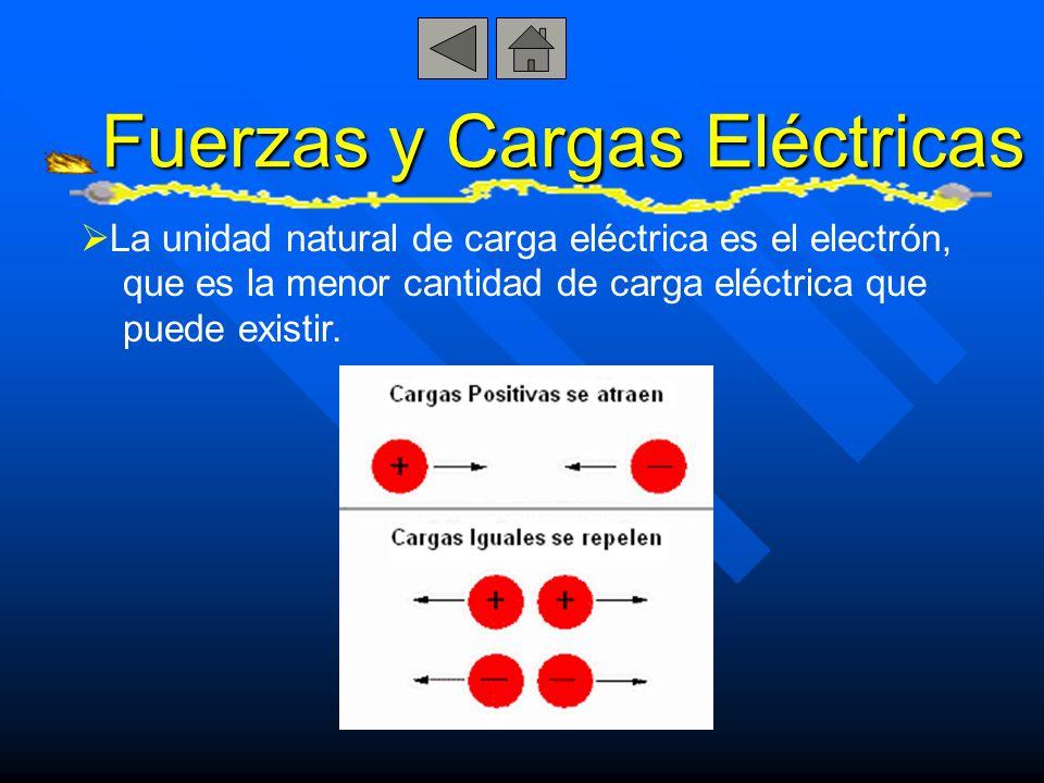 Carga por Inducción Si acercamos un objeto con carga a una superficie conductora, aún sin contacto físico los electrones se mueven en la superficie conductora.