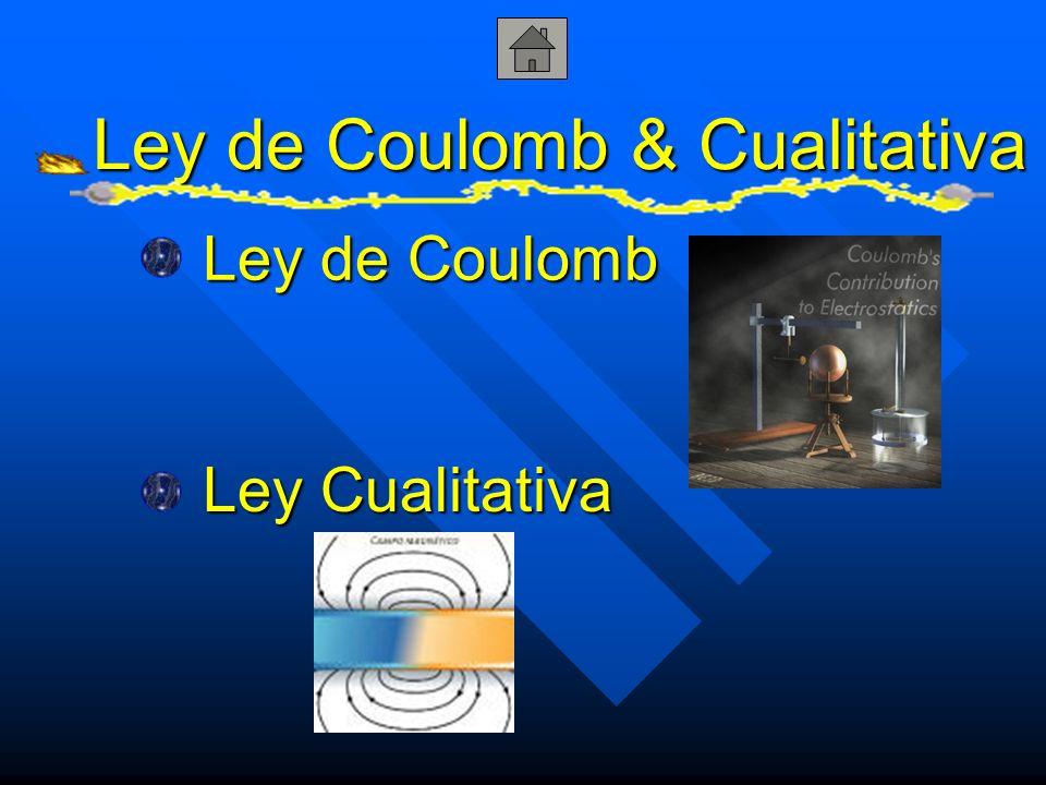 Ley de Coulomb & Cualitativa Ley de Coulomb Ley de Coulomb Ley Cualitativa Ley Cualitativa