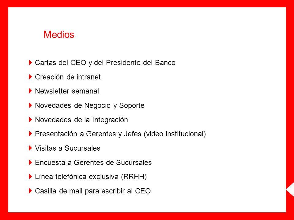 Medios Cartas del CEO y del Presidente del Banco Creación de intranet Newsletter semanal Novedades de Negocio y Soporte Novedades de la Integración Pr