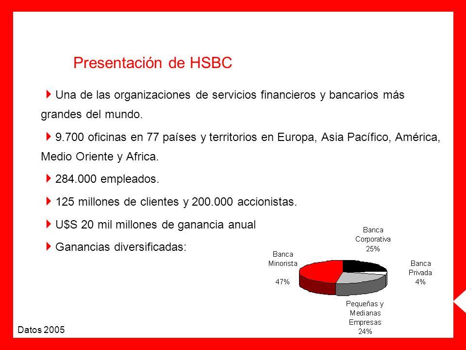 Presentación de HSBC Una de las organizaciones de servicios financieros y bancarios más grandes del mundo. 9.700 oficinas en 77 países y territorios e