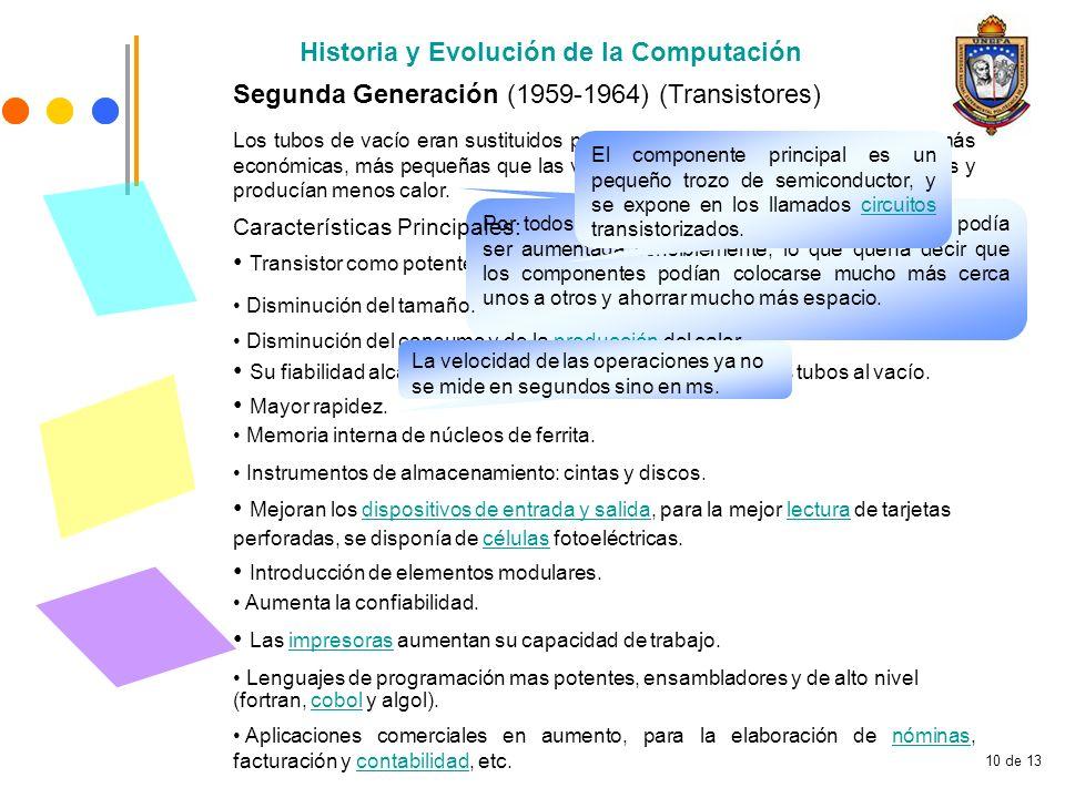 10 de 13 Historia y Evolución de la Computación Segunda Generación (1959-1964) (Transistores) Los tubos de vacío eran sustituidos por los transistores