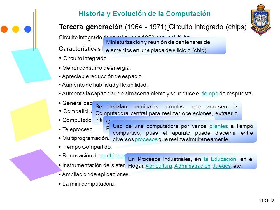 11 de 13 Historia y Evolución de la Computación Tercera generación (1964 - 1971) Circuito integrado (chips) Características Principales: Circuito inte