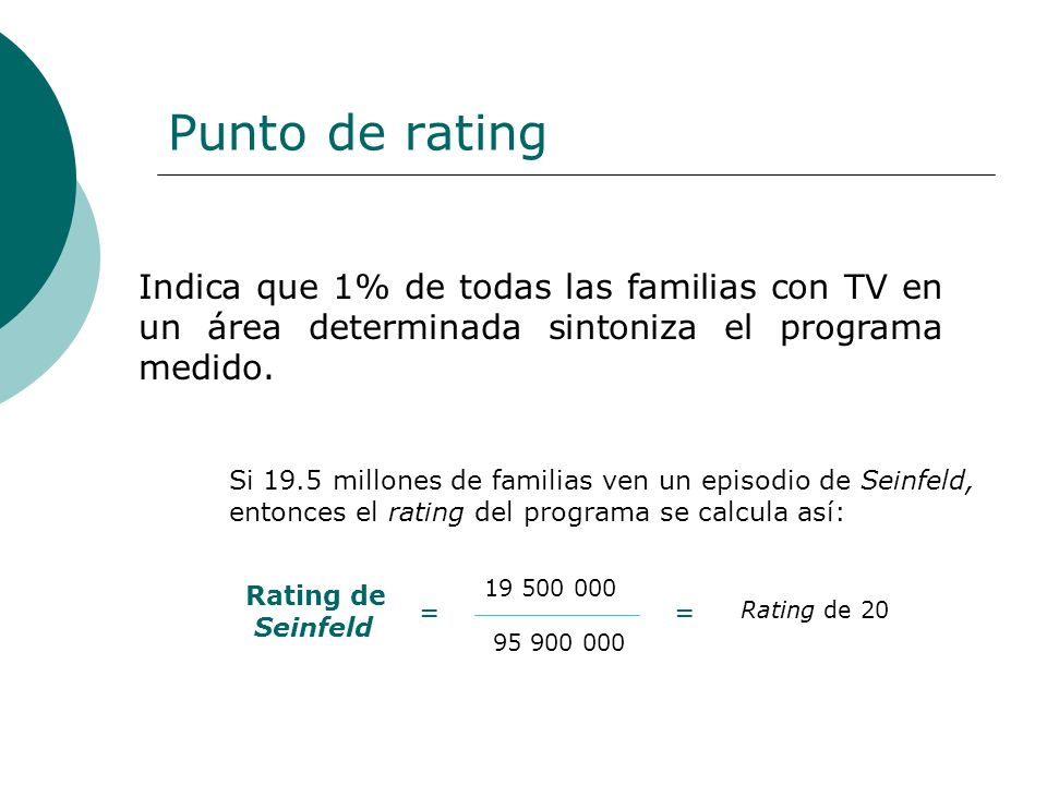 Punto de rating Indica que 1% de todas las familias con TV en un área determinada sintoniza el programa medido. Rating de Seinfeld 19 500 000 95 900 0