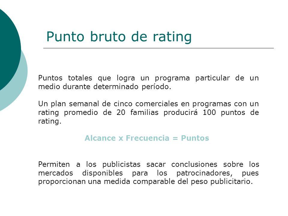 Punto bruto de rating Puntos totales que logra un programa particular de un medio durante determinado período. Un plan semanal de cinco comerciales en