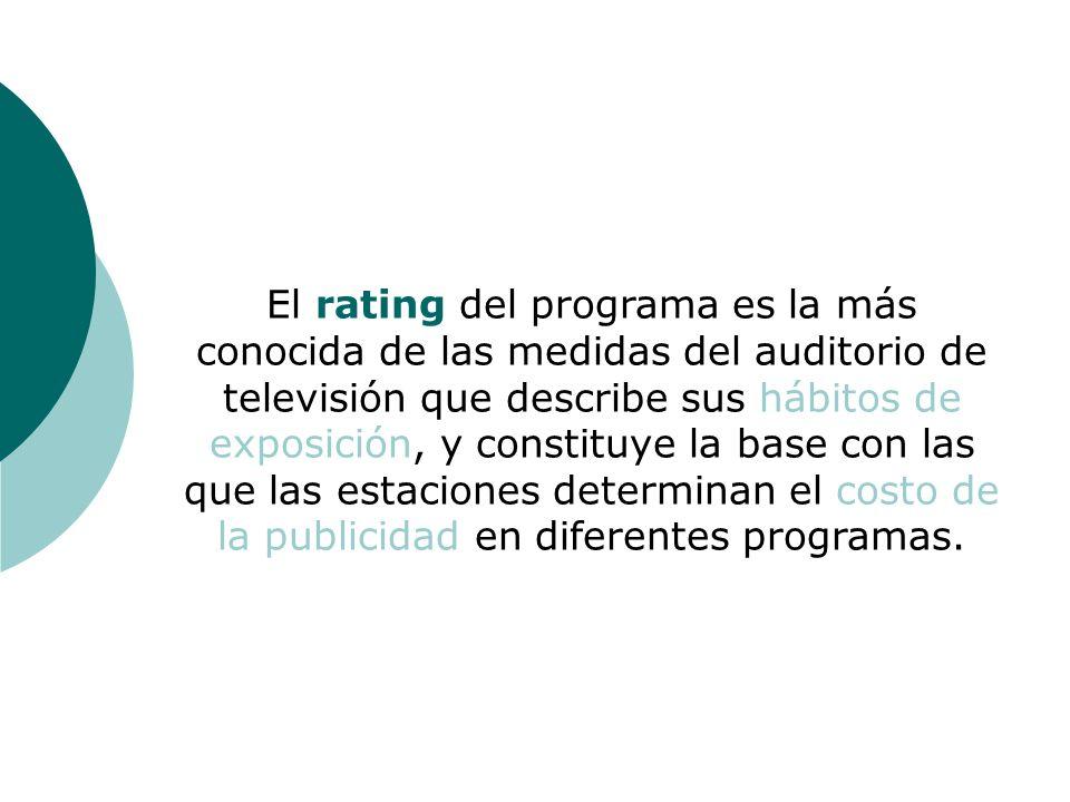 El rating del programa es la más conocida de las medidas del auditorio de televisión que describe sus hábitos de exposición, y constituye la base con