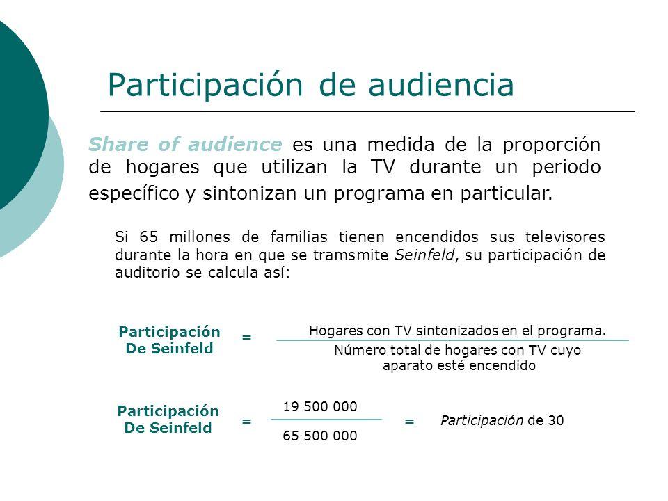 Participación de audiencia Share of audience es una medida de la proporción de hogares que utilizan la TV durante un periodo específico y sintonizan u