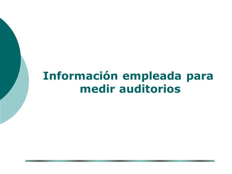 Información empleada para medir auditorios