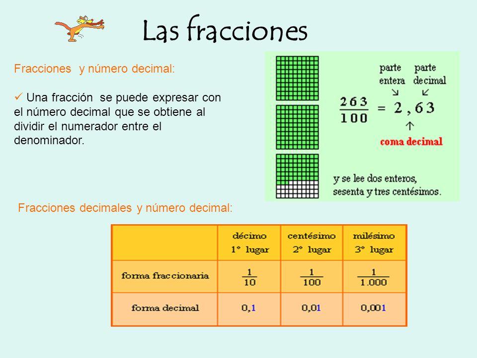 Fracciones y número decimal: Una fracción se puede expresar con el número decimal que se obtiene al dividir el numerador entre el denominador. Fraccio