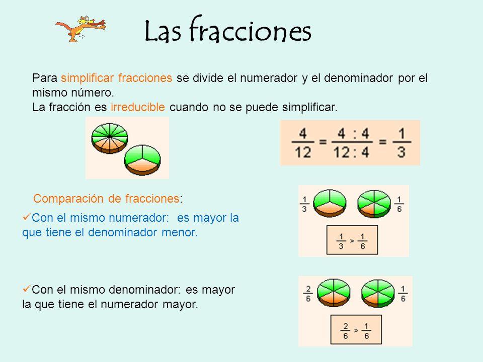 Para simplificar fracciones se divide el numerador y el denominador por el mismo número. La fracción es irreducible cuando no se puede simplificar. Co