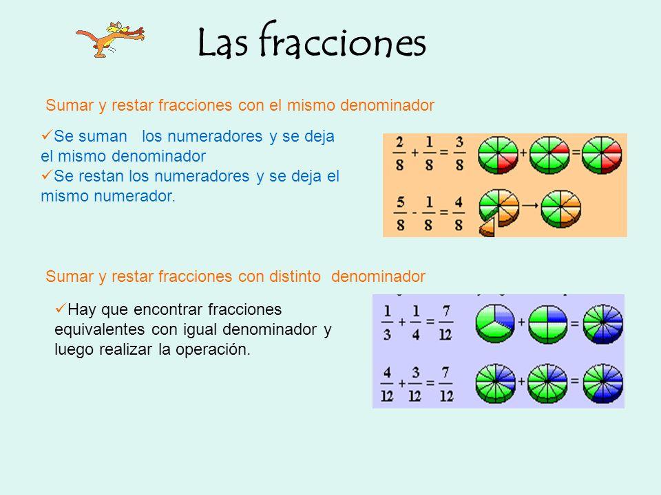 Se suman los numeradores y se deja el mismo denominador Se restan los numeradores y se deja el mismo numerador. Sumar y restar fracciones con el mismo