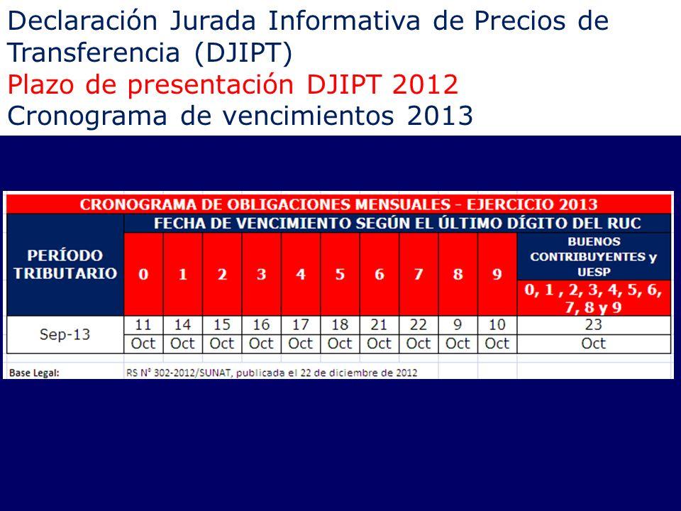 Declaración Jurada Informativa de Precios de Transferencia (DJIPT) Plazo de presentación DJIPT 2012 Cronograma de vencimientos 2013