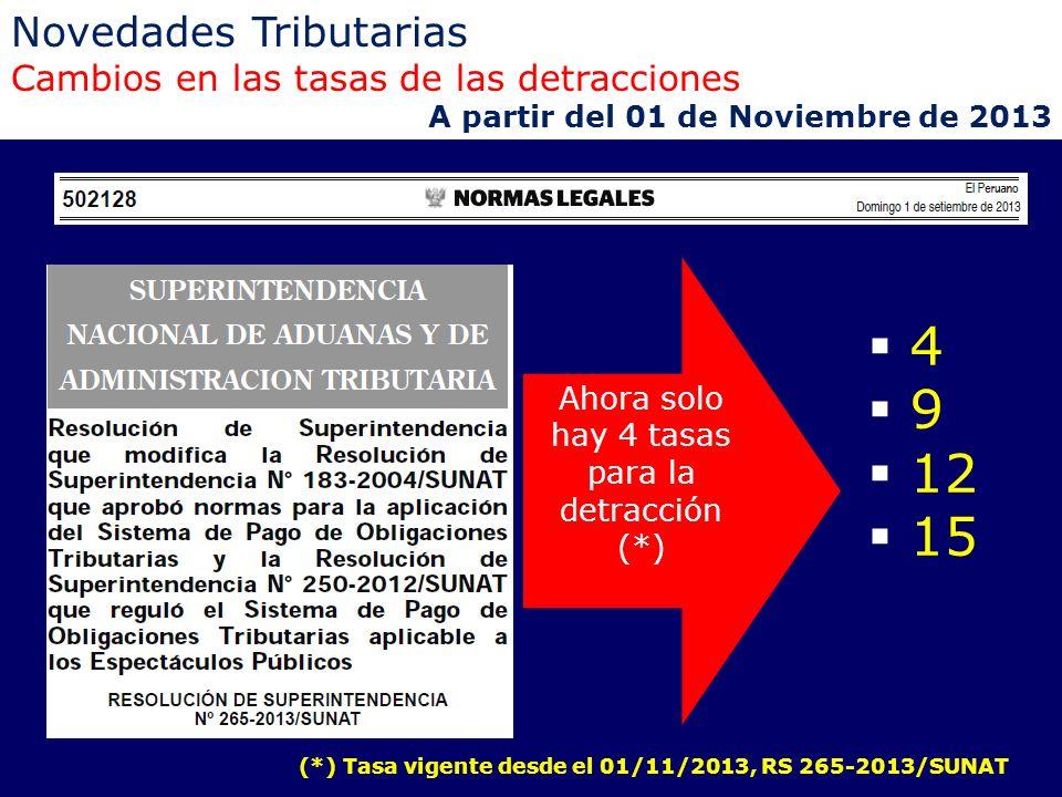 Novedades Tributarias Cambios en las tasas de las detracciones A partir del 01 de Noviembre de 2013 4 9 12 15 Ahora solo hay 4 tasas para la detracció