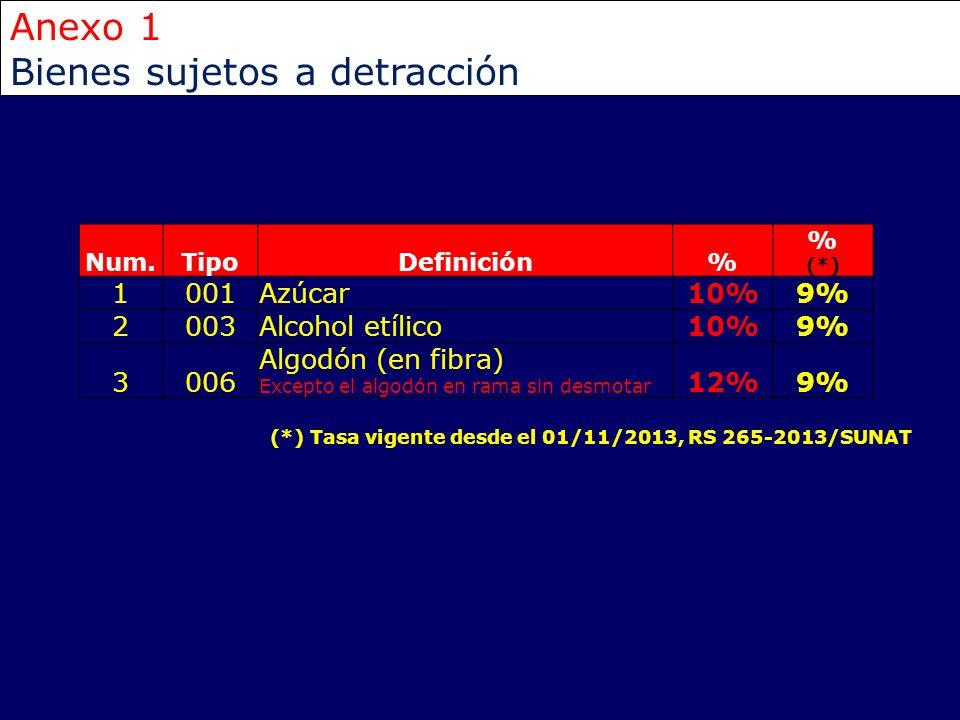 Anexo 1 Bienes sujetos a detracción Num.TipoDefinición% % (*) 1001Azúcar10%9% 2003Alcohol etílico10%9% 3006 Algodón (en fibra) Excepto el algodón en r