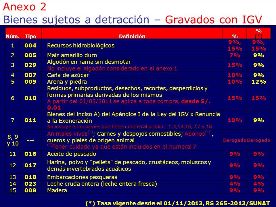 Anexo 2 Bienes sujetos a detracción – Gravados con IGV (*) Tasa vigente desde el 01/11/2013, RS 265-2013/SUNAT Núm.TipoDefinición% % (*) 1004Recursos