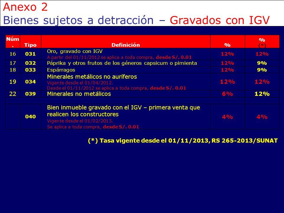 Anexo 2 Bienes sujetos a detracción – Gravados con IGV Núm.TipoDefinición% % (*) 16031 Oro, gravado con IGV A partir del 01/11/2012 se aplica a toda c