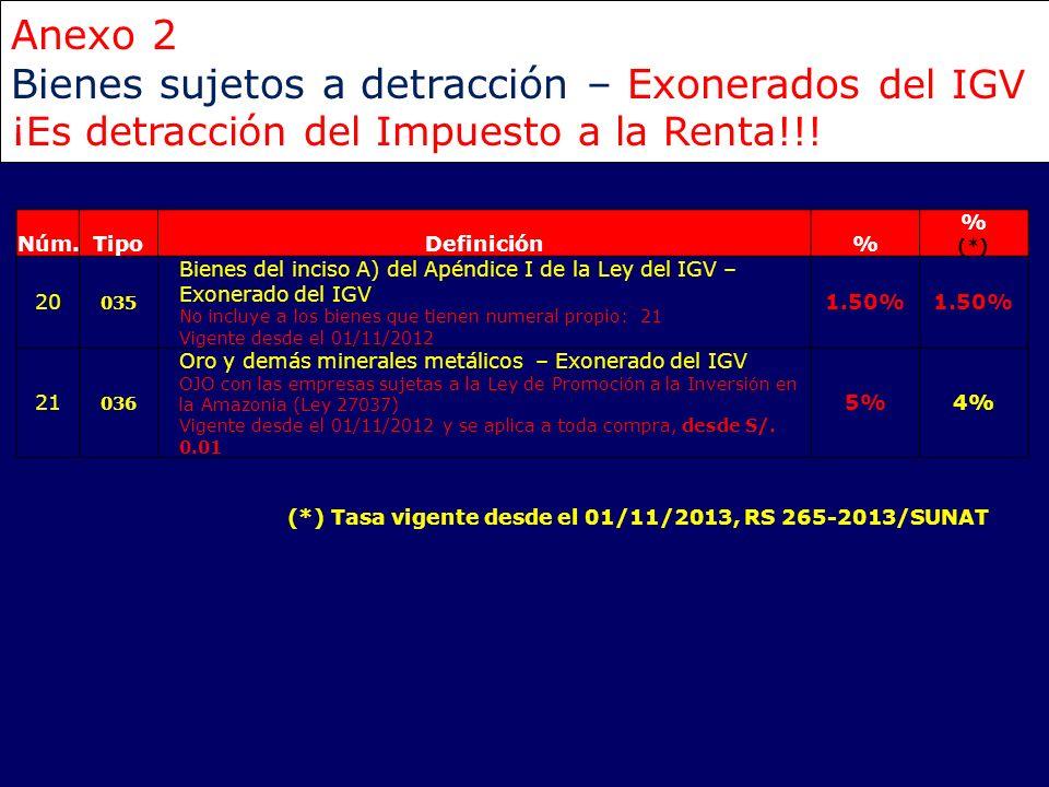 Anexo 2 Bienes sujetos a detracción – Exonerados del IGV ¡Es detracción del Impuesto a la Renta!!! Núm.TipoDefinición% % (*) 20 035 Bienes del inciso