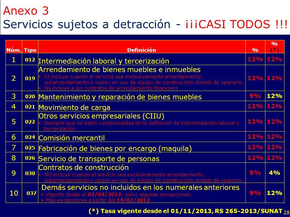 28 Anexo 3 Servicios sujetos a detracción - ¡¡¡CASI TODOS !!! (*) Tasa vigente desde el 01/11/2013, RS 265-2013/SUNAT Núm.TipoDefinición% % (*) 1 012