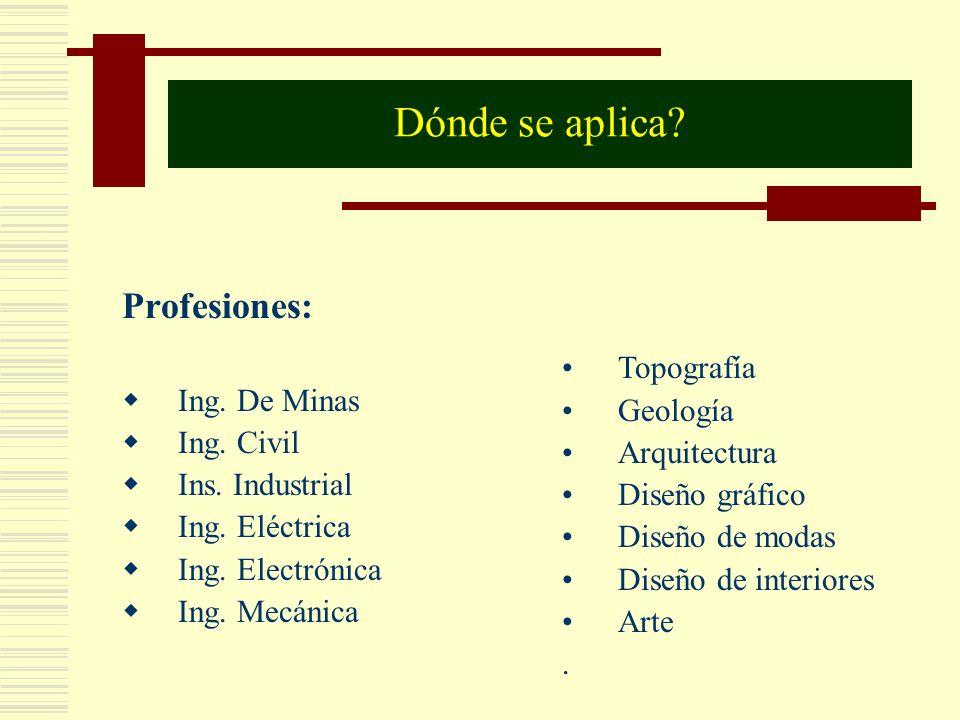 Profesiones: Ing. De Minas Ing. Civil Ins. Industrial Ing. Eléctrica Ing. Electrónica Ing. Mecánica Topografía Geología Arquitectura Diseño gráfico Di
