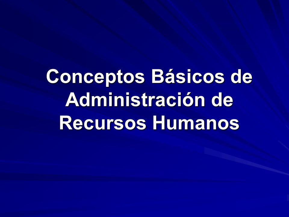 ¿Que es Administración de Recursos Humanos.