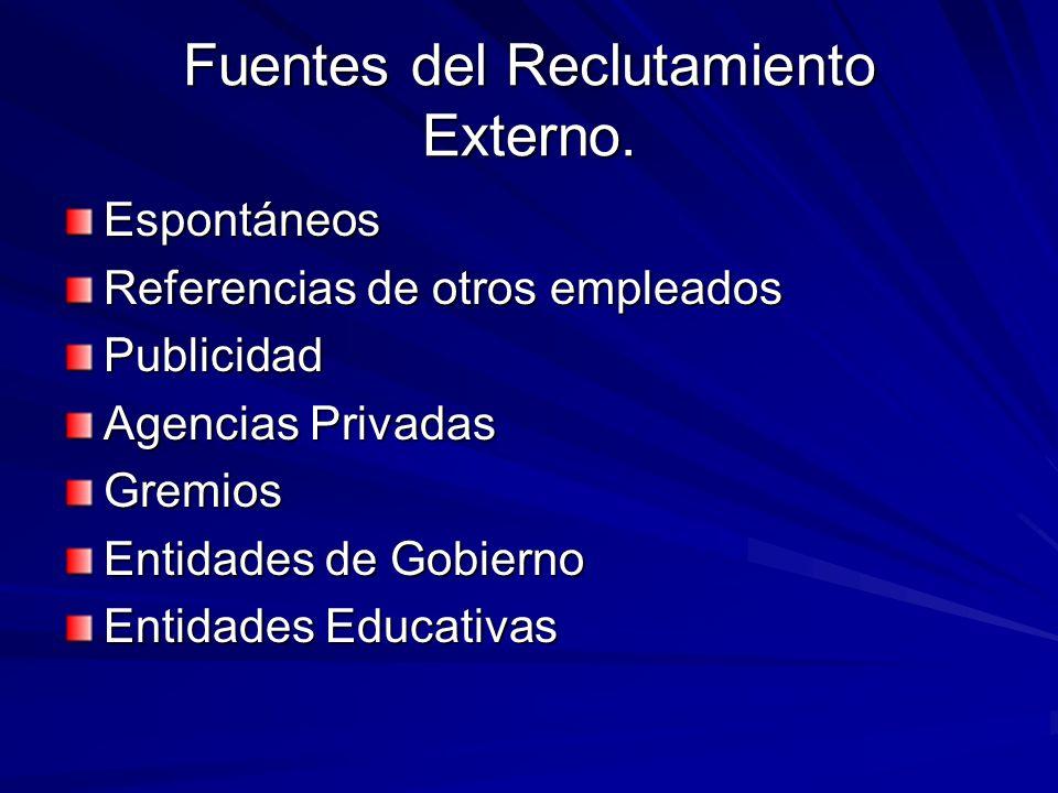 Fuentes del Reclutamiento Externo. Espontáneos Referencias de otros empleados Publicidad Agencias Privadas Gremios Entidades de Gobierno Entidades Edu