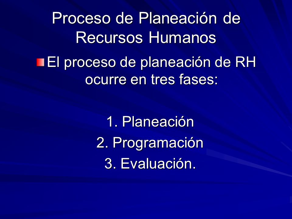 Proceso de Planeación de Recursos Humanos El proceso de planeación de RH ocurre en tres fases: 1. Planeación 1. Planeación 2. Programación 2. Programa