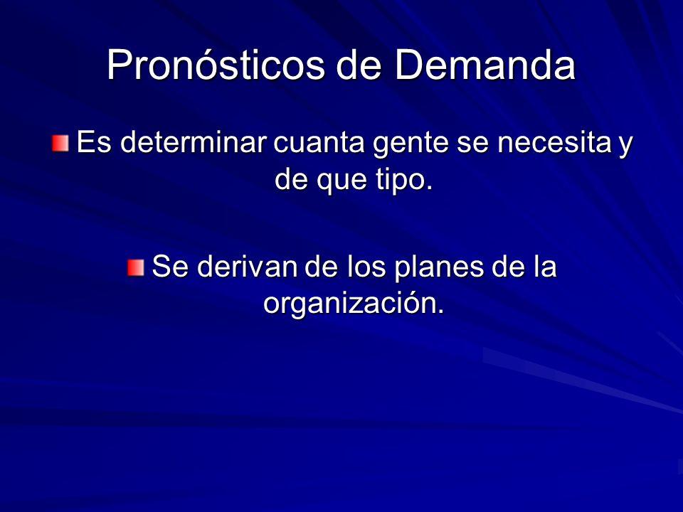 Pronósticos de Demanda Es determinar cuanta gente se necesita y de que tipo. Se derivan de los planes de la organización.