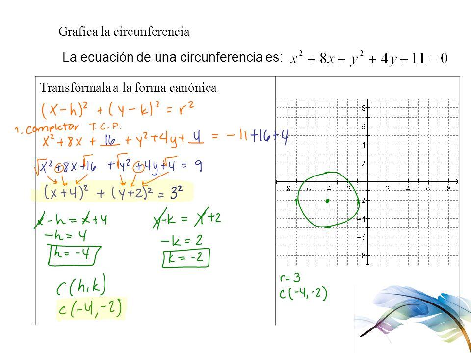 La ecuación de una circunferencia es: Grafica la circunferencia Transfórmala a la forma canónica