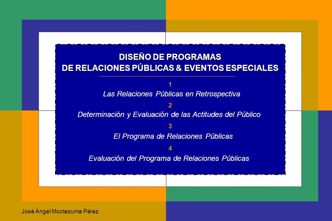 DISEÑO DE PROGRAMAS DE RELACIONES PÚBLICAS & EVENTOS ESPECIALES 1 Las Relaciones Públicas en Retrospectiva 2 Determinación y Evaluación de las Actitud