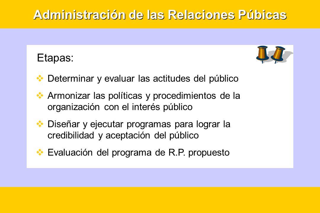 Administración de las Relaciones Púbicas Etapas: Determinar y evaluar las actitudes del público Armonizar las políticas y procedimientos de la organiz