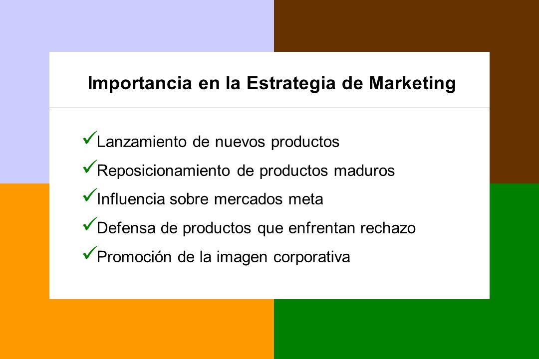 Importancia en la Estrategia de Marketing Lanzamiento de nuevos productos Reposicionamiento de productos maduros Influencia sobre mercados meta Defens