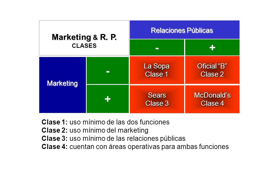 Marketing RelacionesPúblicas ¿Marketing vs. Relaciones Públicas?