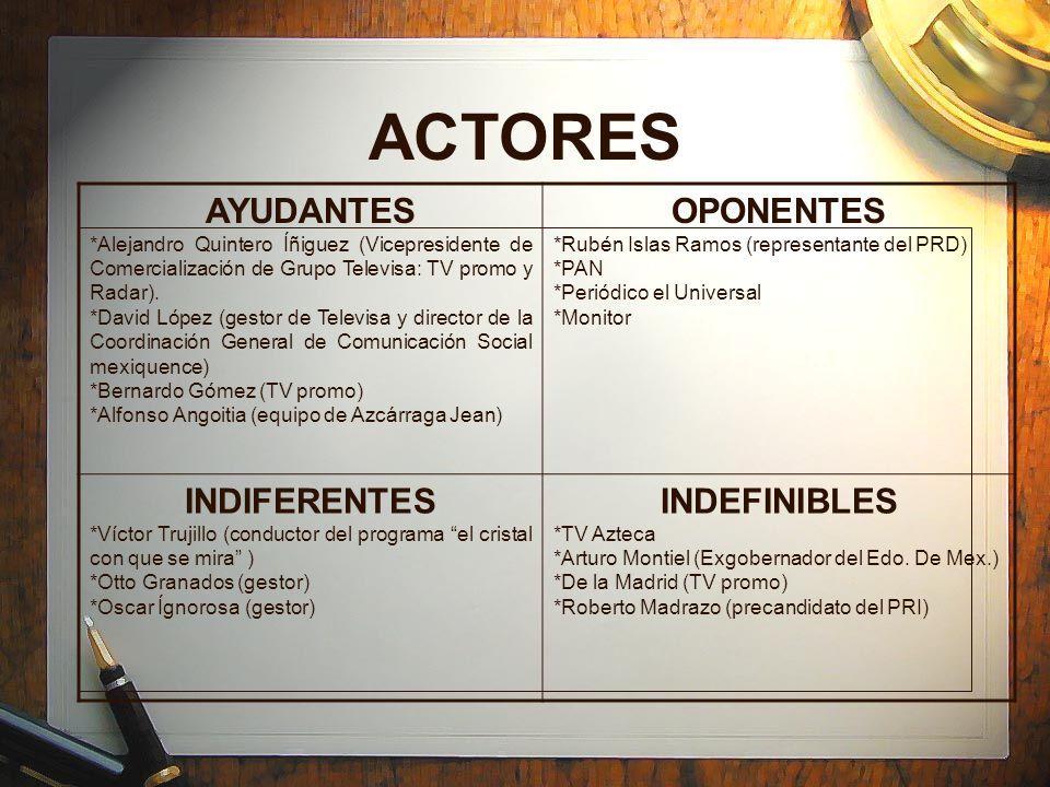 ACTORES AYUDANTES *Alejandro Quintero Íñiguez (Vicepresidente de Comercialización de Grupo Televisa: TV promo y Radar). *David López (gestor de Televi