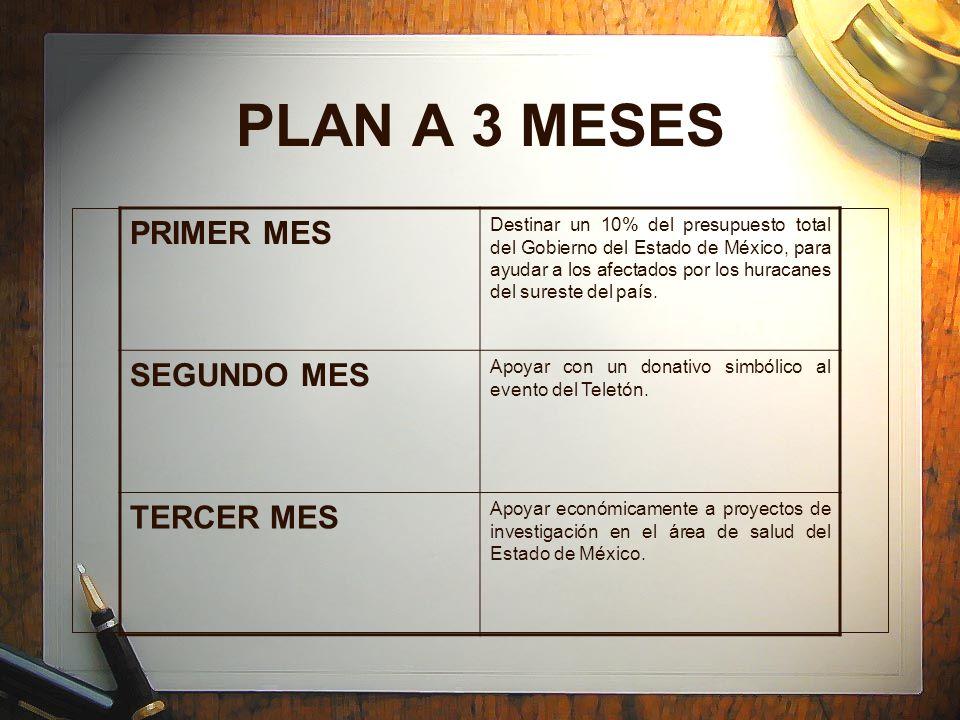 PLAN A 3 MESES PRIMER MES Destinar un 10% del presupuesto total del Gobierno del Estado de México, para ayudar a los afectados por los huracanes del s