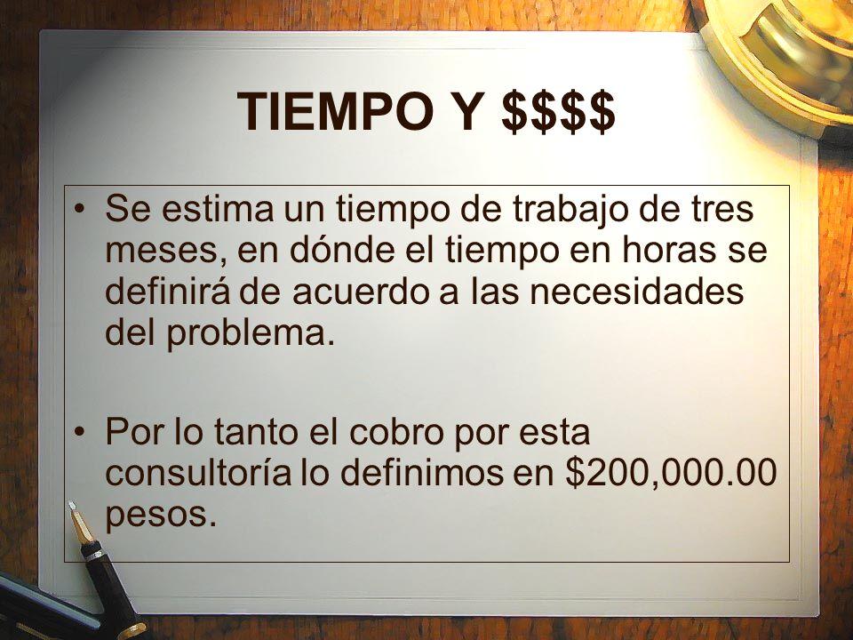TIEMPO Y $$$$ Se estima un tiempo de trabajo de tres meses, en dónde el tiempo en horas se definirá de acuerdo a las necesidades del problema. Por lo