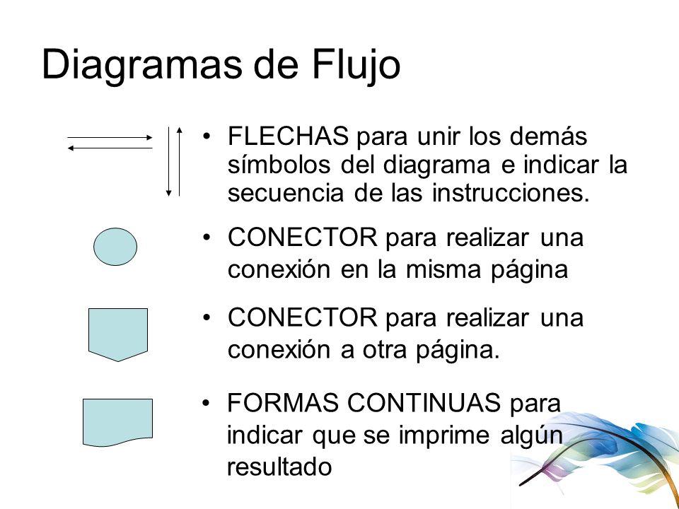 Diagramas de Flujo FLECHAS para unir los demás símbolos del diagrama e indicar la secuencia de las instrucciones. CONECTOR para realizar una conexión
