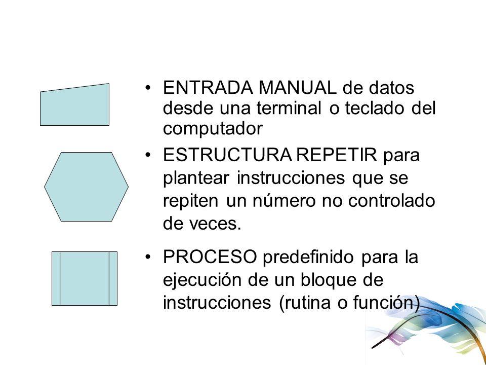 ENTRADA MANUAL de datos desde una terminal o teclado del computador ESTRUCTURA REPETIR para plantear instrucciones que se repiten un número no control