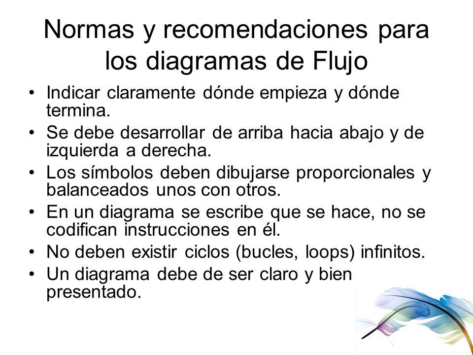 Normas y recomendaciones para los diagramas de Flujo Indicar claramente dónde empieza y dónde termina. Se debe desarrollar de arriba hacia abajo y de