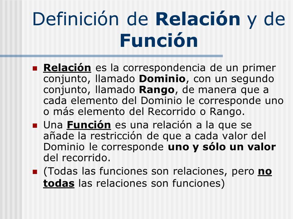 Definición de Relación y de Función Relación es la correspondencia de un primer conjunto, llamado Dominio, con un segundo conjunto, llamado Rango, de