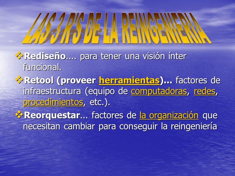 Rediseño.... para tener una visión ínter funcional. Rediseño.... para tener una visión ínter funcional. Retool (proveer herramientas)... factores de i