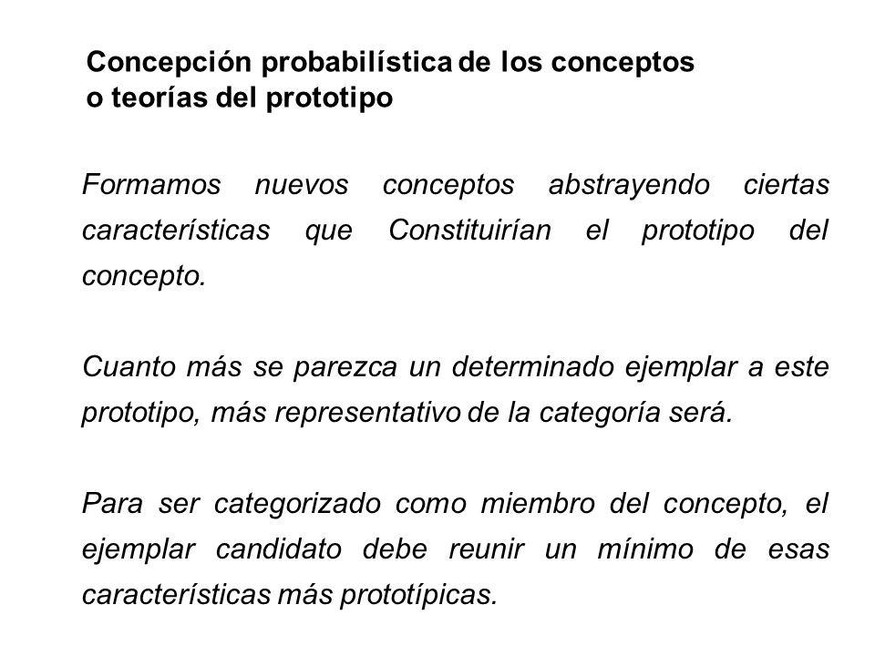 Concepción probabilística de los conceptos o teorías del prototipo Formamos nuevos conceptos abstrayendo ciertas características que Constituirían el