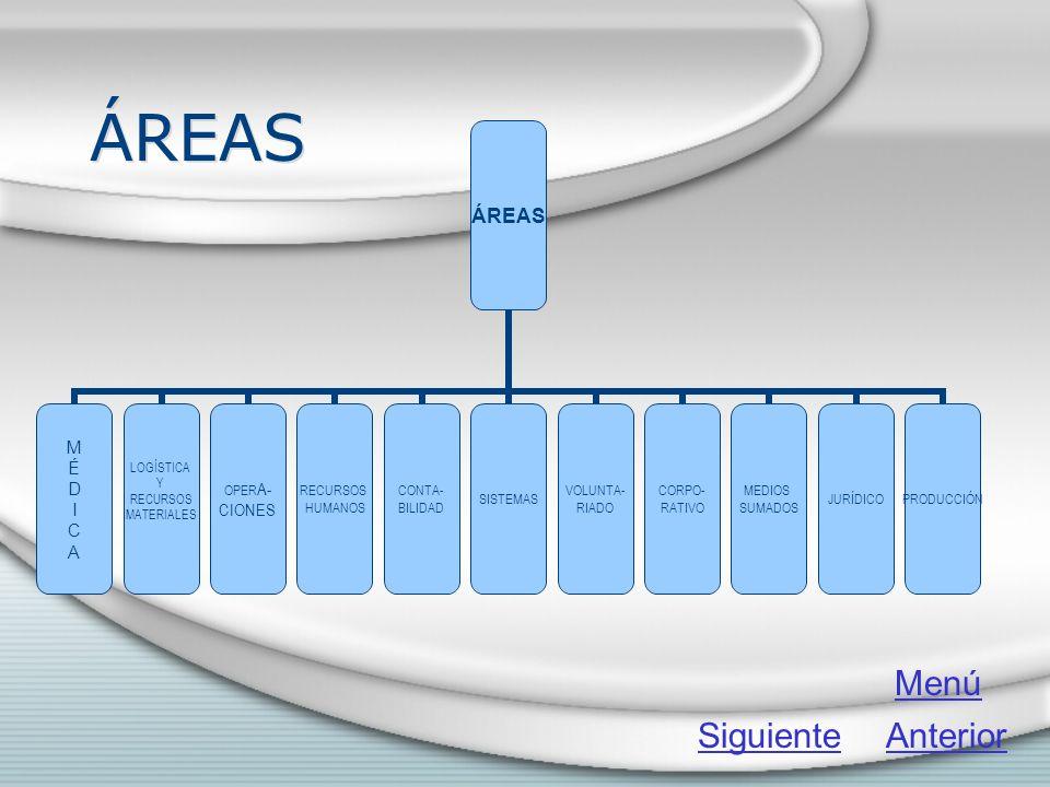 Problema Área de recursos humanos -Aumento de personal y una sola área para coordinar la capacitación e identidad hacia la empresa.