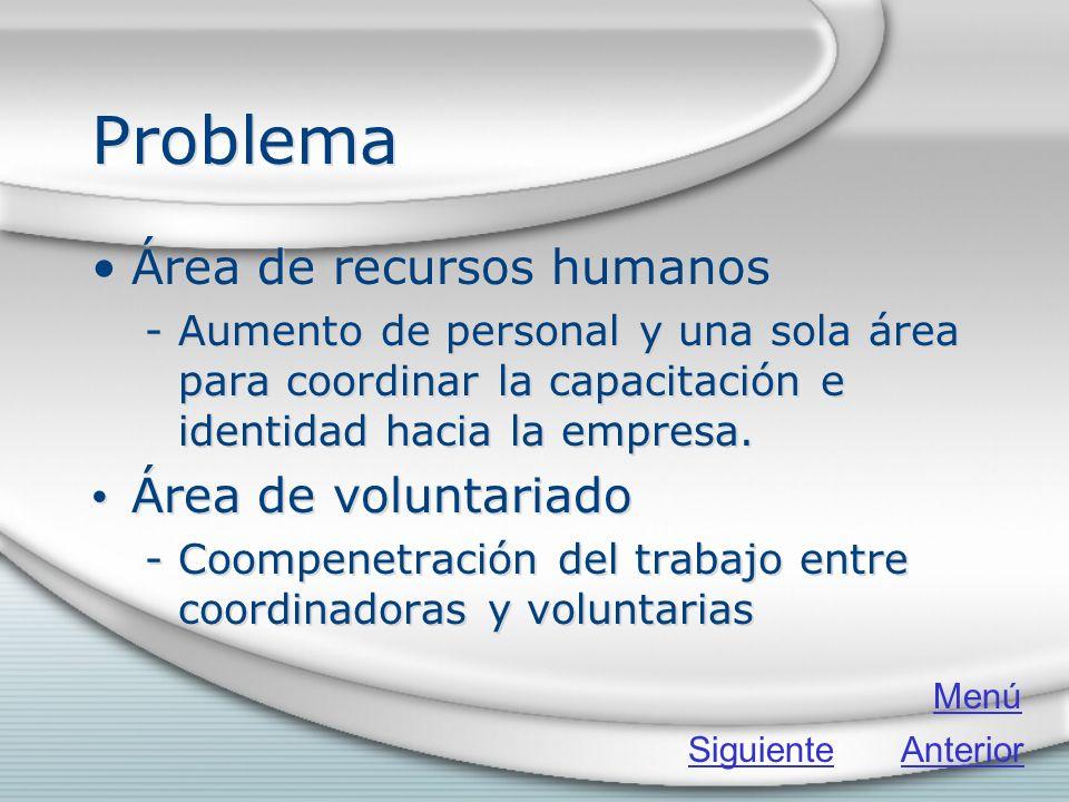 Problema Área de recursos humanos -Aumento de personal y una sola área para coordinar la capacitación e identidad hacia la empresa. Área de voluntaria
