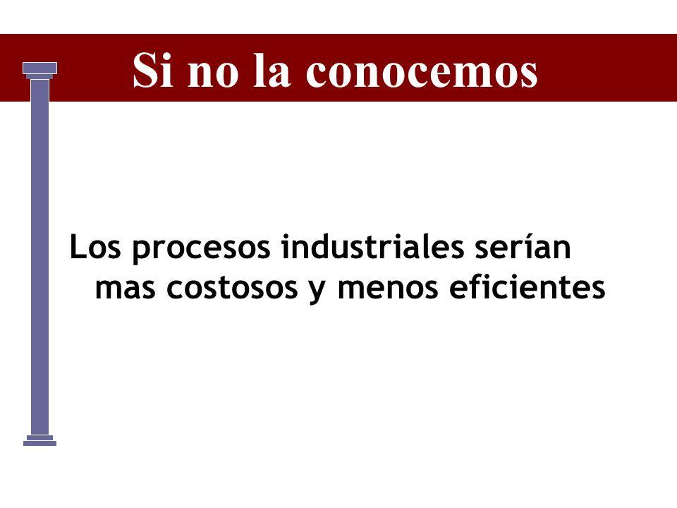 Los procesos industriales serían mas costosos y menos eficientes Si no la conocemos